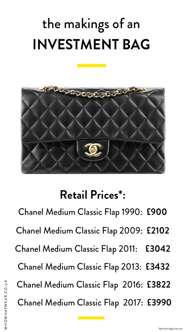 2061cdea756b Chanel bags  how much your investment bag will earn you back
