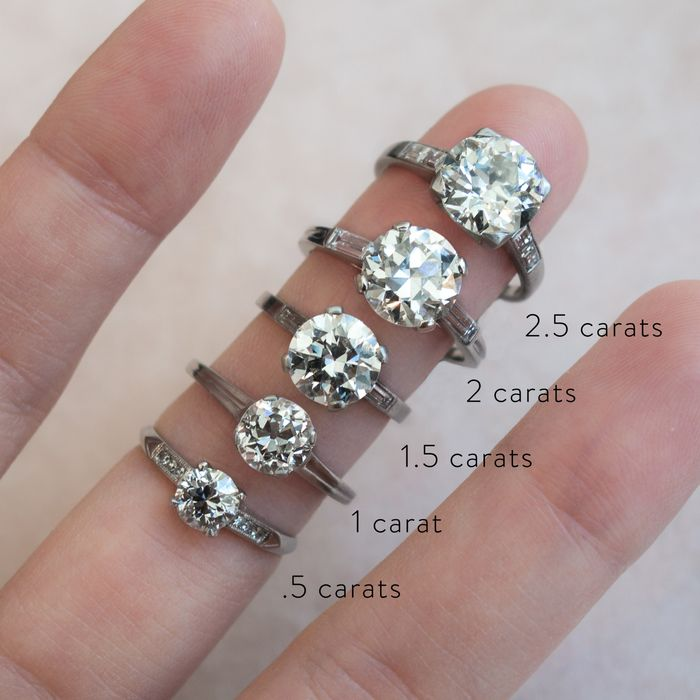 How Different Diamond Sizes Actually Look on a HandHow Diffed  3436b2480