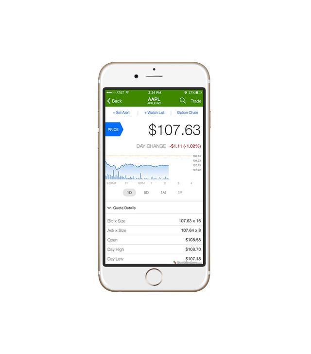 Fidelity Investments App