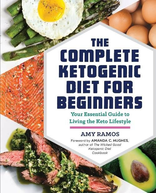This Is the Most Popular Ketogenic Diet Recipe on Pinterest (125,000 Saves)