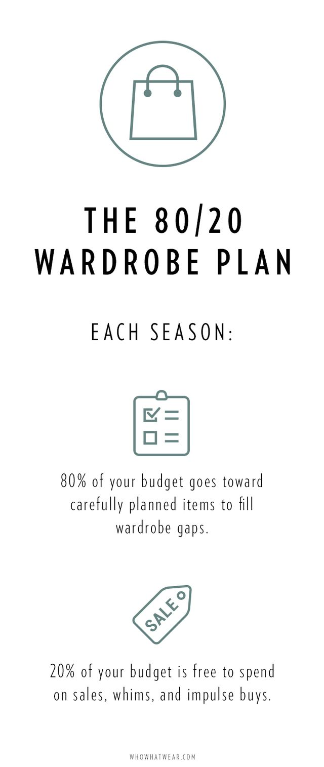 <h3><strong>What It Is:</strong></h3> <p>The 80/20 wardrobe plan allocates your seasonal shopping budget into two distinct portions: 80% of your funds will go toward key pieces that will enrich your...