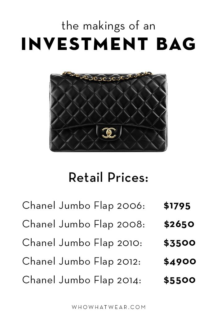 Your Guide To Buying A Chanel Bag Who What Wear