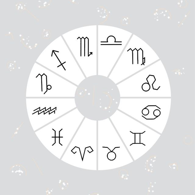 What the Summer Solstice Means for You, According to Your Zodiac Sign