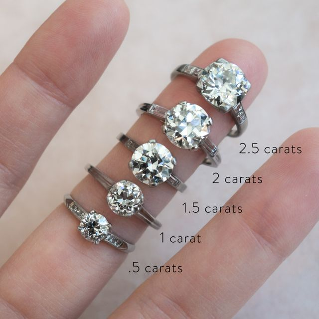 How Different Diamond Sizes Actually Look On A Hand