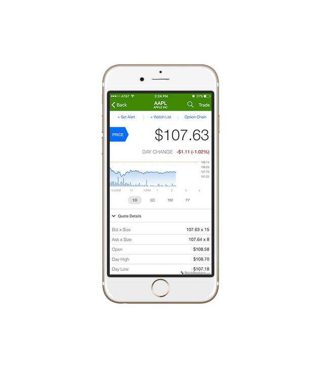 Fidelity Investments App