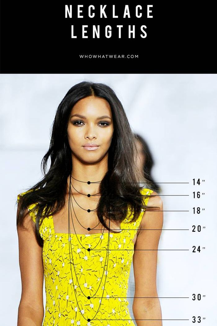 Necklace Lengths Infographic