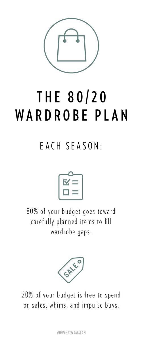 80/20 wardrobe