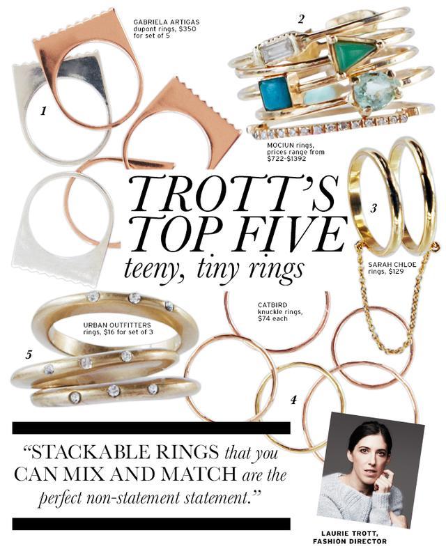 Teeny, Tiny Rings