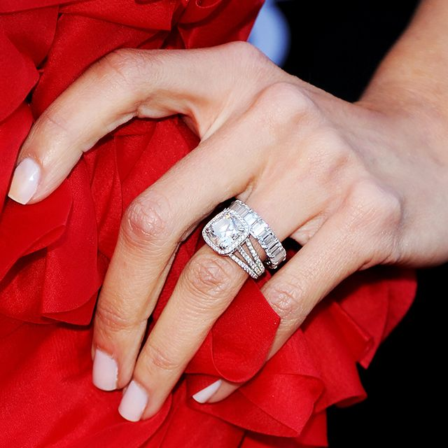 Study How Much To Spend On An Engagement Ring Avoid Divorce