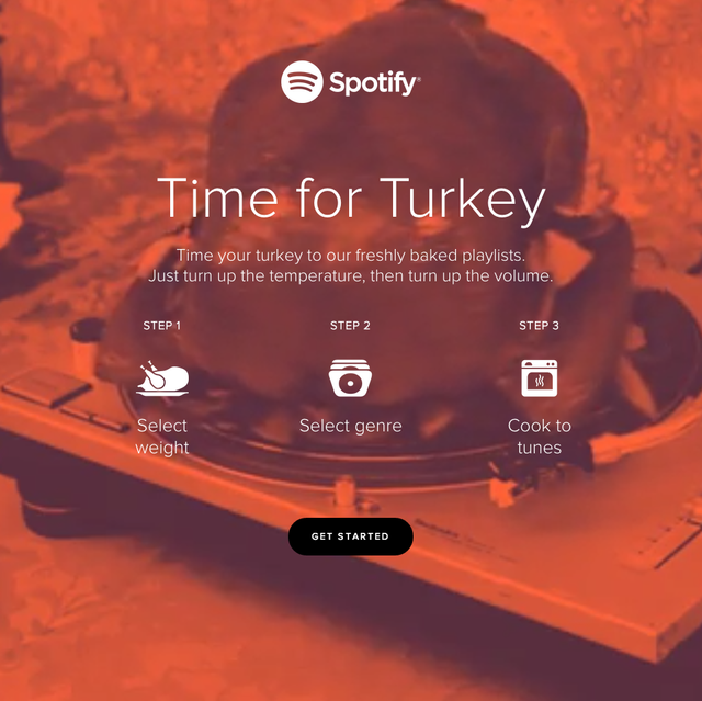 Spotify Launches a Playlist to Match Your Turkey Cooking Time