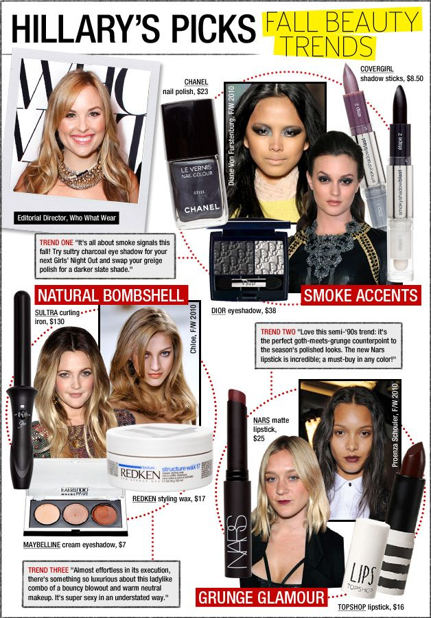 Fall 10 Beauty Trends