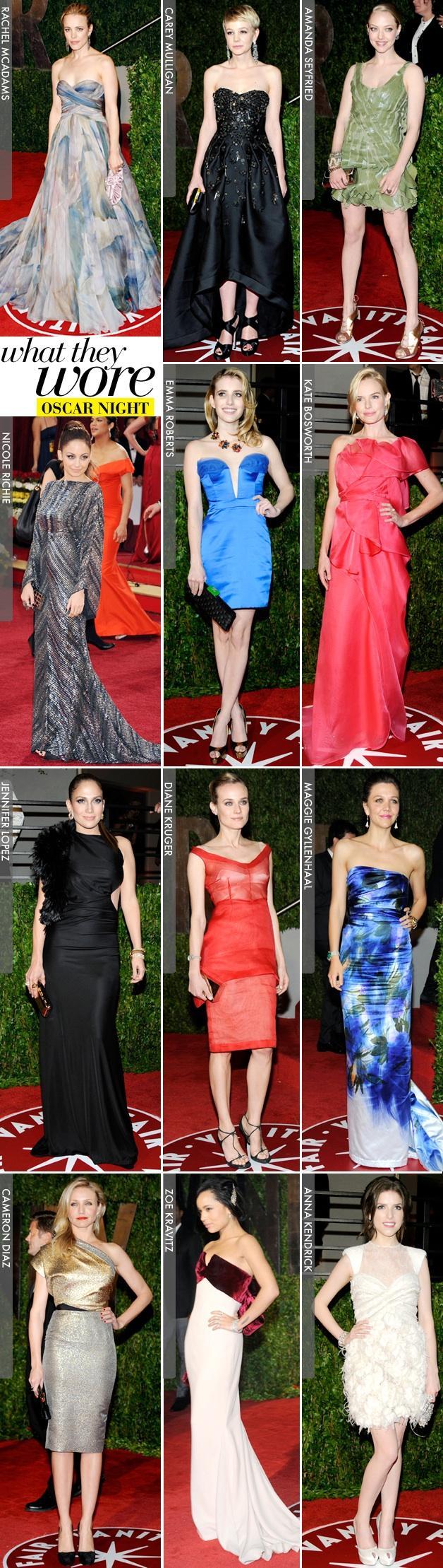 Oscar Night 2010
