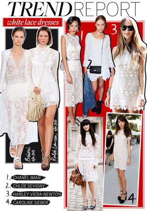 White Lace Dresses