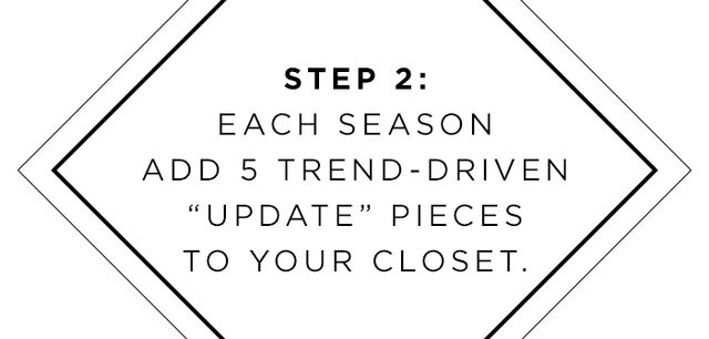 After you have your closet narrowed to essential basics, thoughtfully consider which five pieces you want to add to your closet each season. Below is what we would buy for this season.