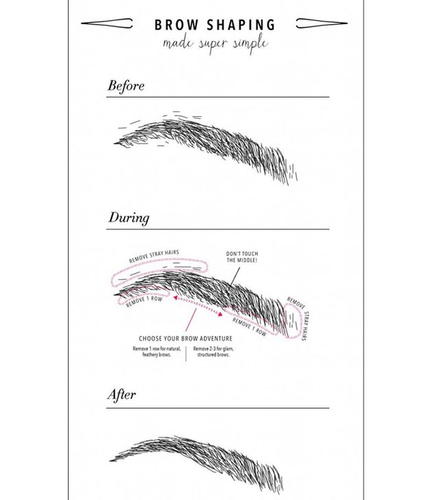 This Visual Guide to Growing Out Your Eyebrows Is Genius