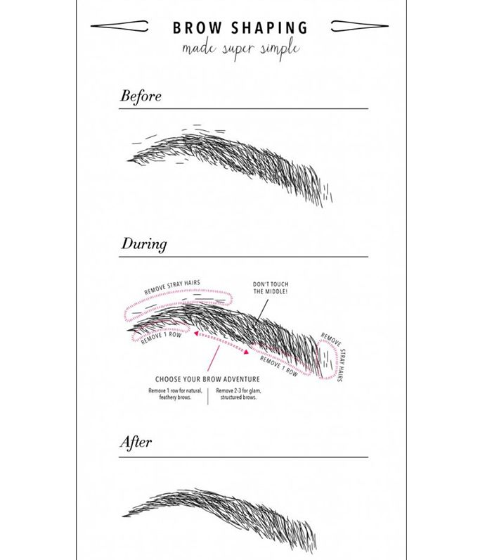 This visual guide to growing out your eyebrows is genius byrdie ccuart Gallery