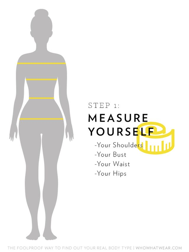 The Foolproof Way to Find Out Your Real Body Type ...