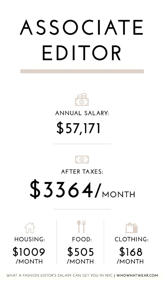 While 1000 Per Month On Rent Is A Nice Increase From The Editorial Assistant Budget