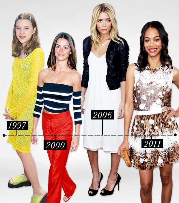 A Fashion Timeline Of The Independent Spirit Awards.