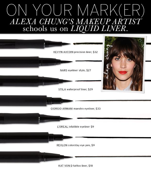 Alexa Chung's Makeup Artist Talks Liquid Liner